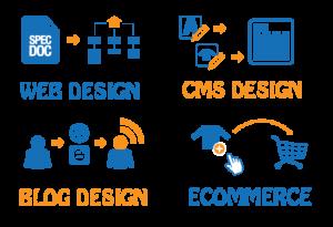 Cum alegi o firma de webdesign si programare?