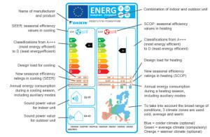 Cum citim etichetele europene la masinile de spalat ?